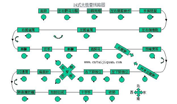 杨静太极拳48式视频_太极拳24式线路图_拳击航母-中文拳击/搏击门户网站